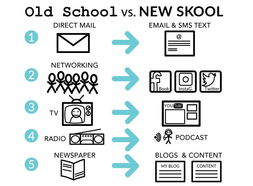 Old School vs. New Skool